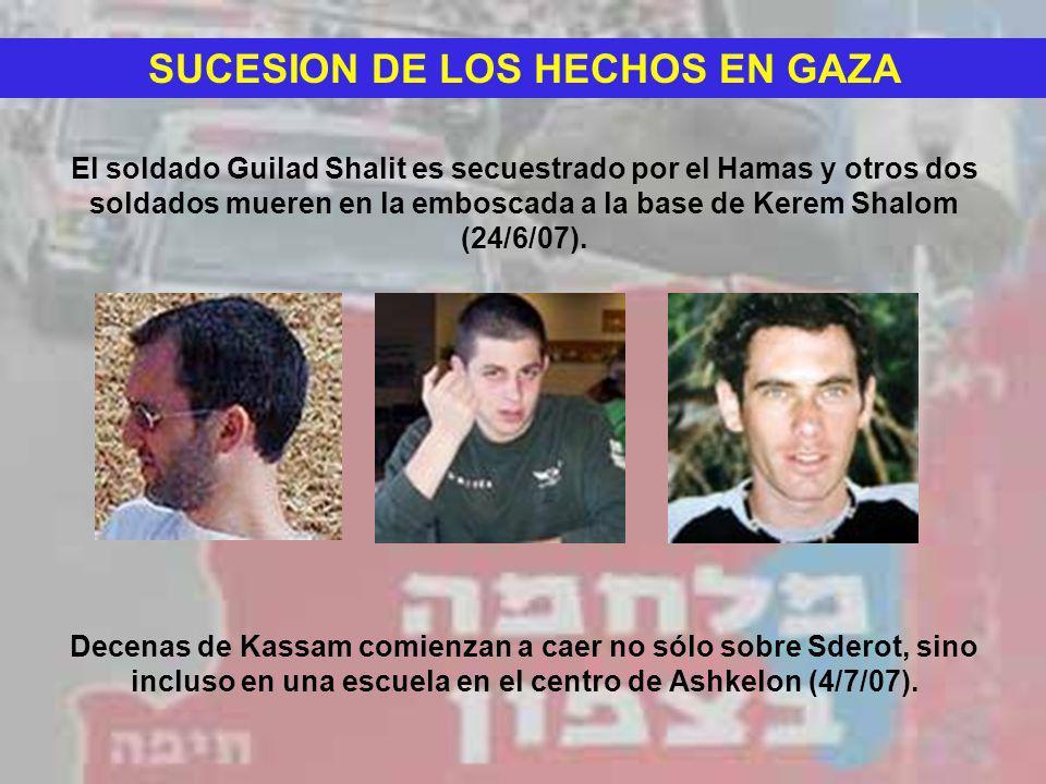 SUCESION DE LOS HECHOS EN GAZA El soldado Guilad Shalit es secuestrado por el Hamas y otros dos soldados mueren en la emboscada a la base de Kerem Sha