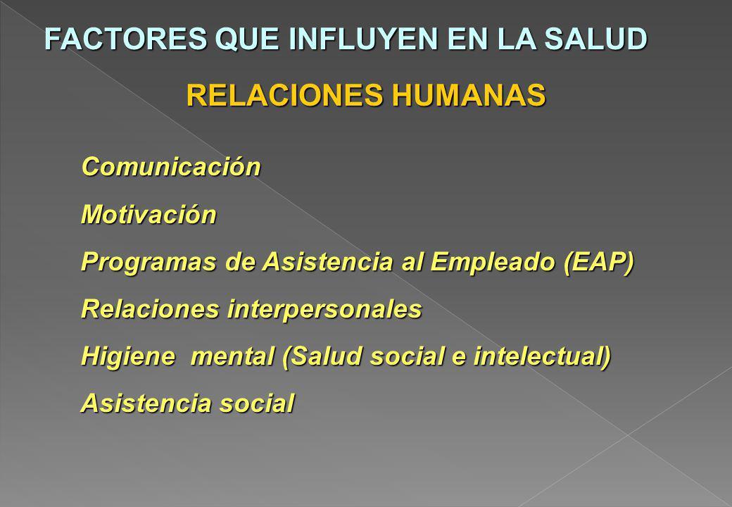 FACTORES QUE INFLUYEN EN LA SALUD RELACIONES HUMANAS ComunicaciónMotivación Programas de Asistencia al Empleado (EAP) Relaciones interpersonales Higie