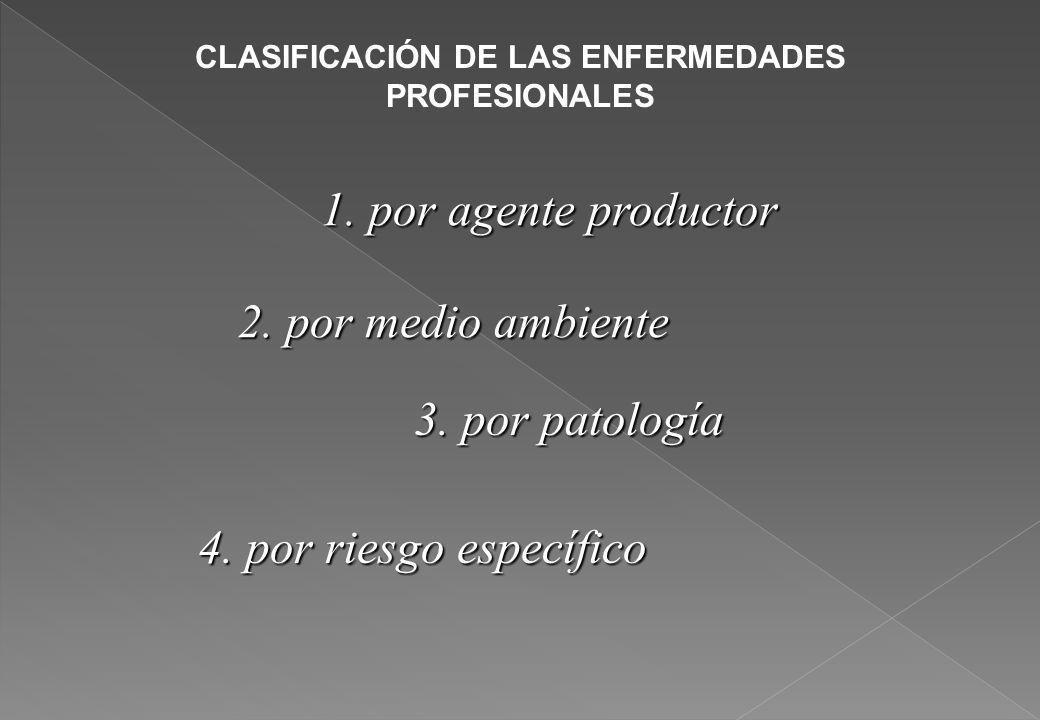 CLASIFICACIÓN DE LAS ENFERMEDADES PROFESIONALES 1. por agente productor 1. por agente productor 2. por medio ambiente 2. por medio ambiente 3. por pat