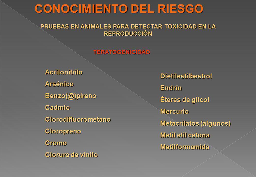 CONOCIMIENTO DEL RIESGO PRUEBAS EN ANIMALES PARA DETECTAR TOXICIDAD EN LA REPRODUCCIÓN TERATOGENICIDAD AcrilonitriloArsénicoBenzo(@)pirenoCadmioClorod
