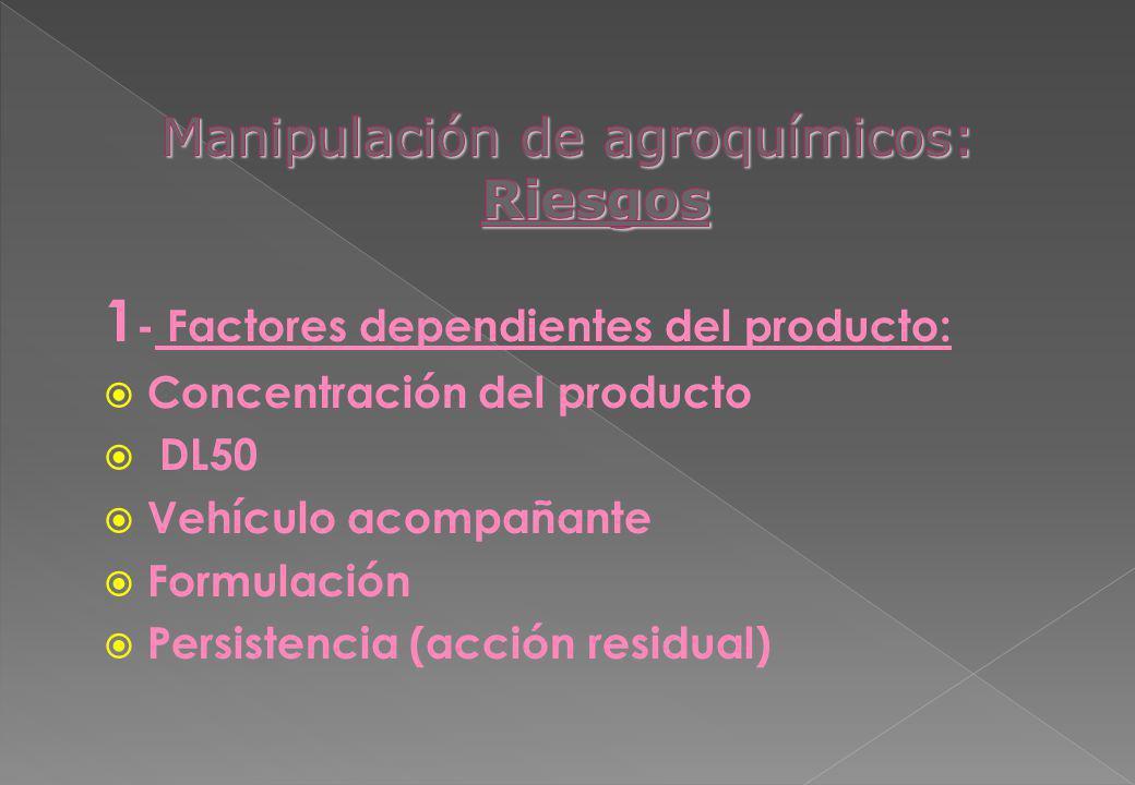 1 - Factores dependientes del producto: Concentración del producto DL50 Vehículo acompañante Formulación Persistencia (acción residual)