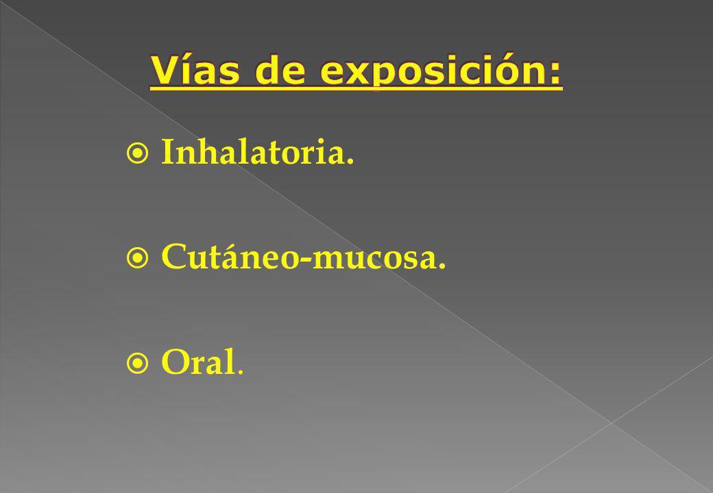 Inhalatoria. Cutáneo-mucosa. Oral.
