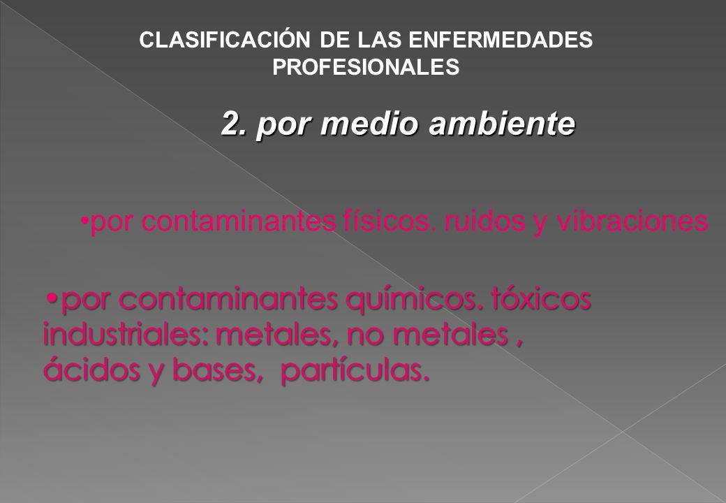 2. por medio ambiente por contaminantes físicos. ruidos y vibraciones CLASIFICACIÓN DE LAS ENFERMEDADES PROFESIONALES