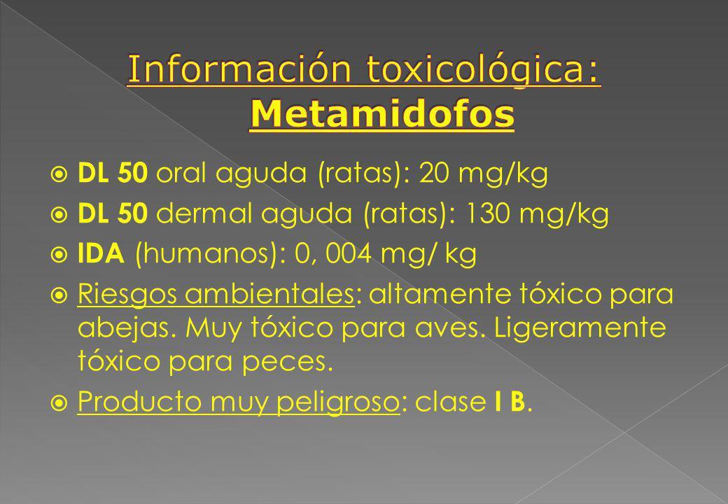 DL 50 oral aguda (ratas): 20 mg/kg DL 50 dermal aguda (ratas): 130 mg/kg IDA (humanos): 0, 004 mg/ kg Riesgos ambientales: altamente tóxico para abeja