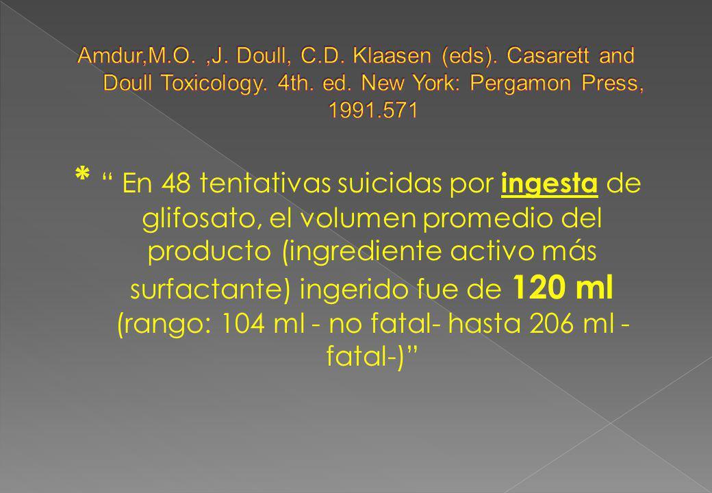 * En 48 tentativas suicidas por ingesta de glifosato, el volumen promedio del producto (ingrediente activo más surfactante) ingerido fue de 120 ml (ra