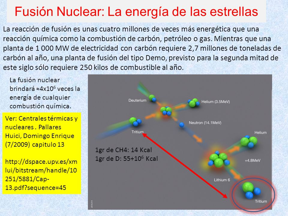 Fusión Nuclear: La energía de las estrellas La fusión nuclear brindará 4x10 6 veces la energía de cualquier combustión química. 1gr de CH4: 14 Kcal 1g