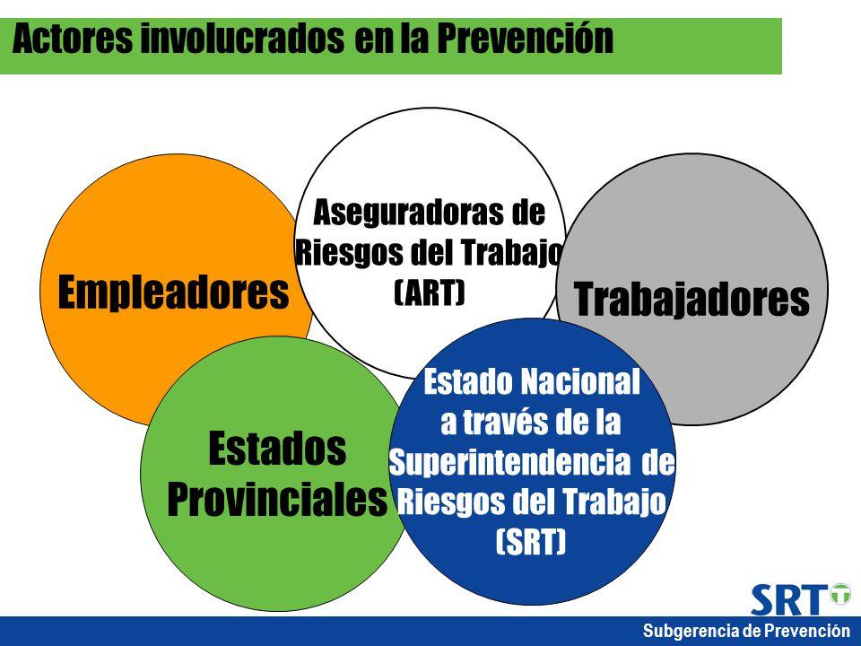Subgerencia de Prevención Actores involucrados en la Prevención Empleadores Aseguradoras de Riesgos del Trabajo (ART) Estados Provinciales Trabajadore
