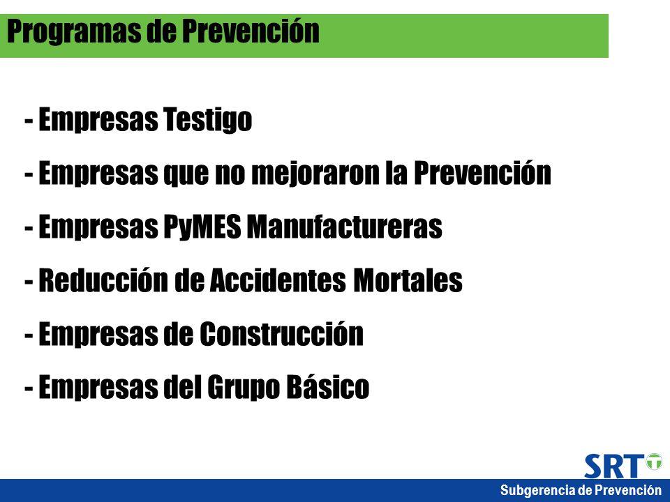 Subgerencia de Prevención - Empresas Testigo - Empresas que no mejoraron la Prevención - Empresas PyMES Manufactureras - Reducción de Accidentes Morta