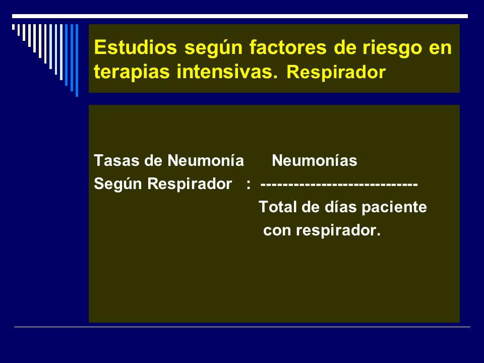 Estudios según factores de riesgo en terapias intensivas. Respirador Tasas de Neumonía Neumonías Según Respirador : ----------------------------- Tota