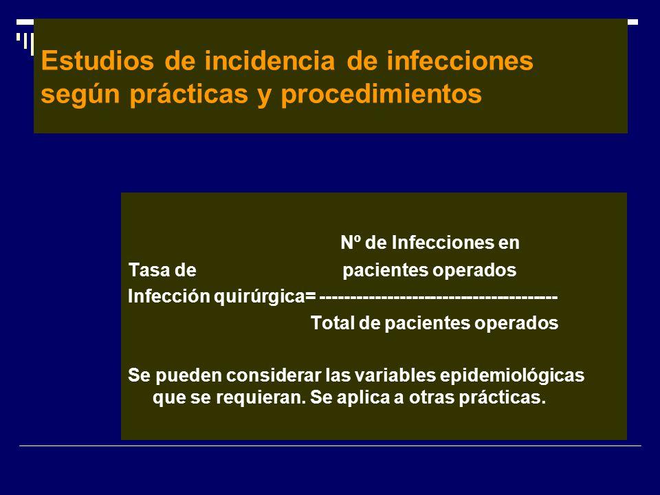 Estudios de incidencia de infecciones según prácticas y procedimientos Nº de Infecciones en Tasa de pacientes operados Infección quirúrgica= ---------
