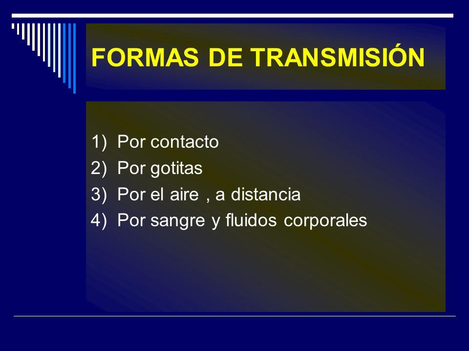 FORMAS DE TRANSMISIÓN 1) Por contacto 2) Por gotitas 3) Por el aire, a distancia 4) Por sangre y fluidos corporales