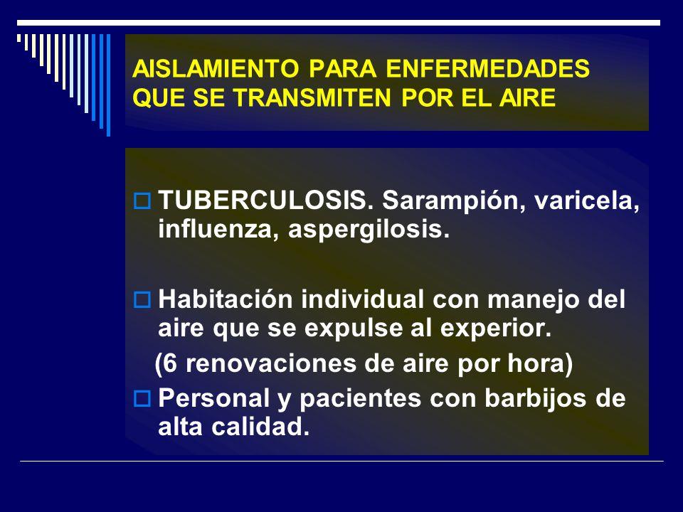 AISLAMIENTO PARA ENFERMEDADES QUE SE TRANSMITEN POR EL AIRE TUBERCULOSIS. Sarampión, varicela, influenza, aspergilosis. Habitación individual con mane