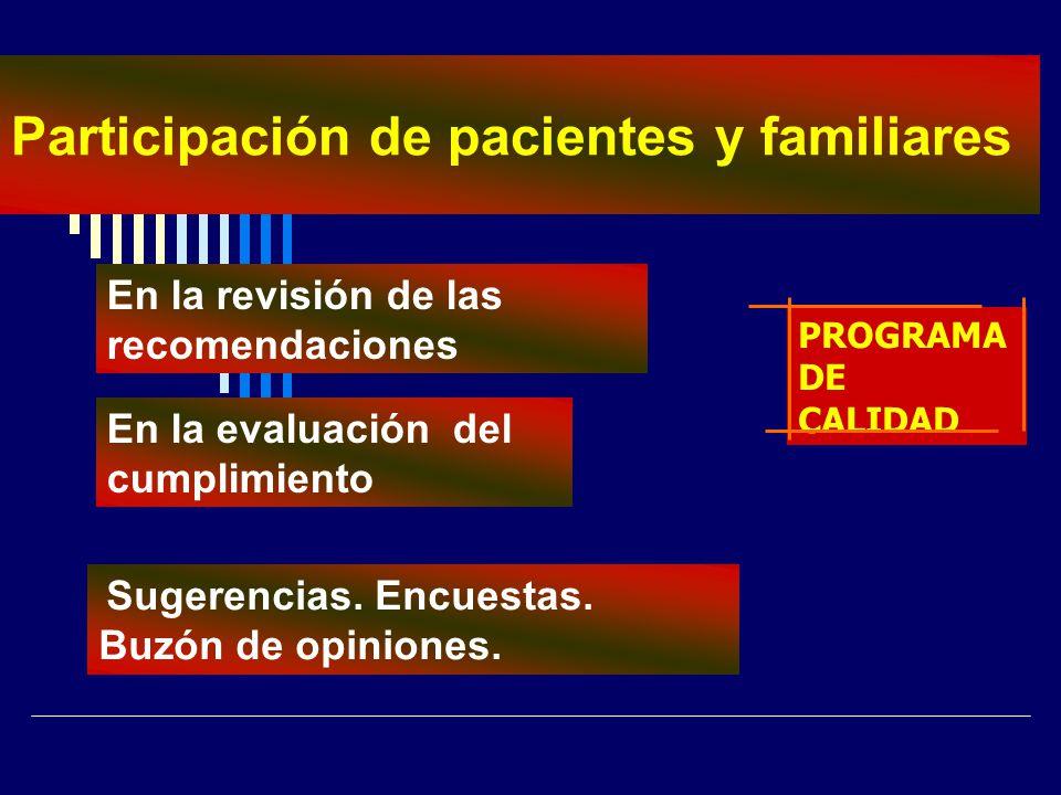 Participación de pacientes y familiares En la revisión de las recomendaciones En la evaluación del cumplimiento Sugerencias. Encuestas. Buzón de opini