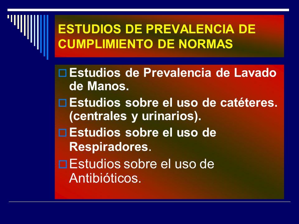 ESTUDIOS DE PREVALENCIA DE CUMPLIMIENTO DE NORMAS Estudios de Prevalencia de Lavado de Manos. Estudios sobre el uso de catéteres. (centrales y urinari