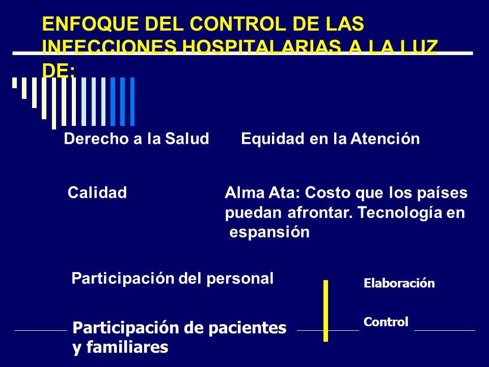 PROGRAMA DE CONTROL DE LAS INFECCIONES HOSPITALARIAS VIGILANCIA ELABORACION DE GUIAS EDUCACION