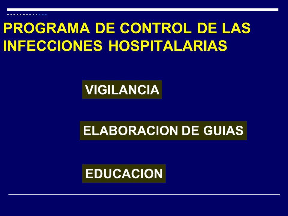 ORGANIZACIÓN DE LA PREVENCIÓN DE INF.HOSPITALARIA Comité de Infecciones Hospitalarias.