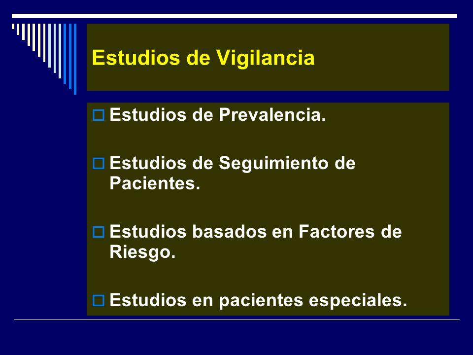 Estudios de Vigilancia Estudios de Prevalencia. Estudios de Seguimiento de Pacientes. Estudios basados en Factores de Riesgo. Estudios en pacientes es