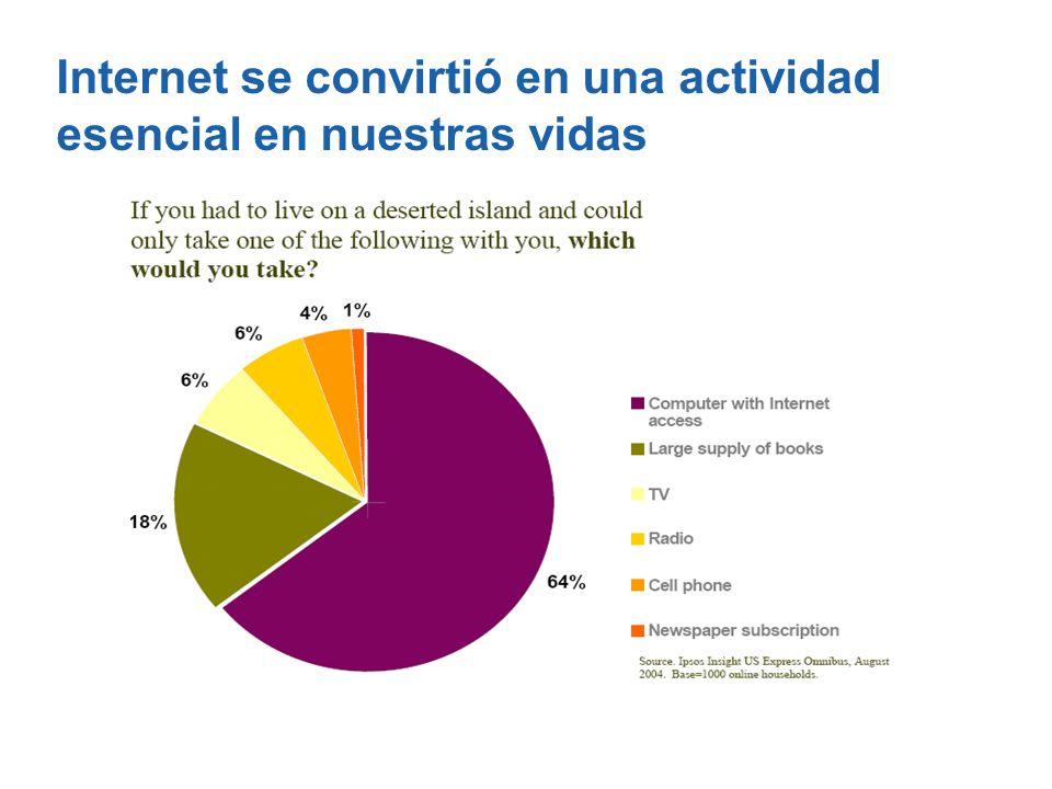 El desafío de la conversión de clientes El comercio online tiene un promedio de 97% de fracaso, en la conversión de sus site shoppers en site buyers Forrester Research & Shop.org 70 vs 26%
