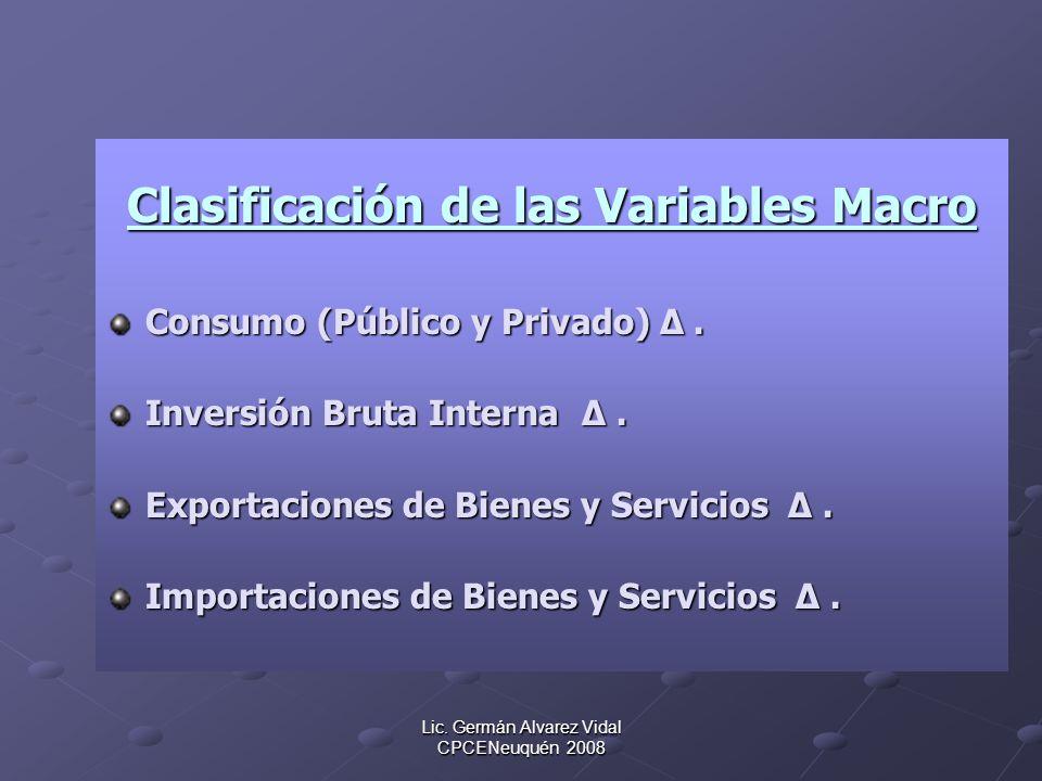 Lic. Germán Alvarez Vidal CPCENeuquén 2008 Clasificación de las Variables Macro Consumo (Público y Privado) Δ. Inversión Bruta Interna Δ. Exportacione