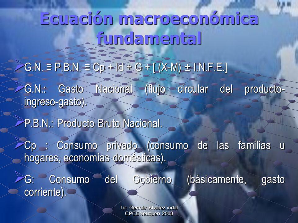Lic. Germán Alvarez Vidal CPCENeuquén 2008 Ecuación macroeconómica fundamental G.N. P.B.N. Cp + Id + G + [ (X-M) ± I.N.F.E.] G.N. P.B.N. Cp + Id + G +