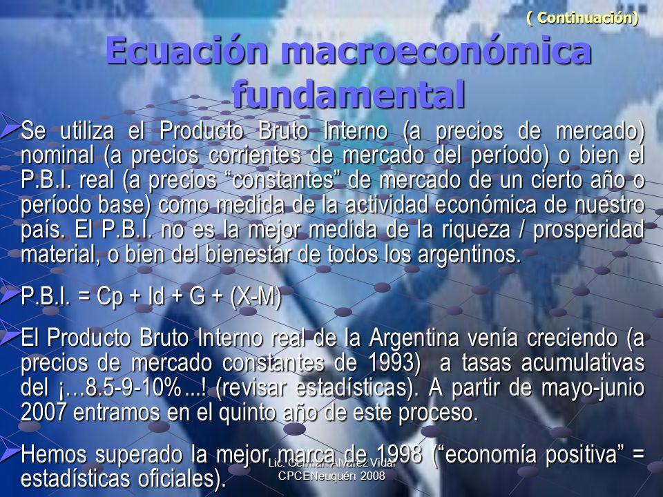 Lic. Germán Alvarez Vidal CPCENeuquén 2008 ( Continuación) Ecuación macroeconómica fundamental ( Continuación) Ecuación macroeconómica fundamental Se