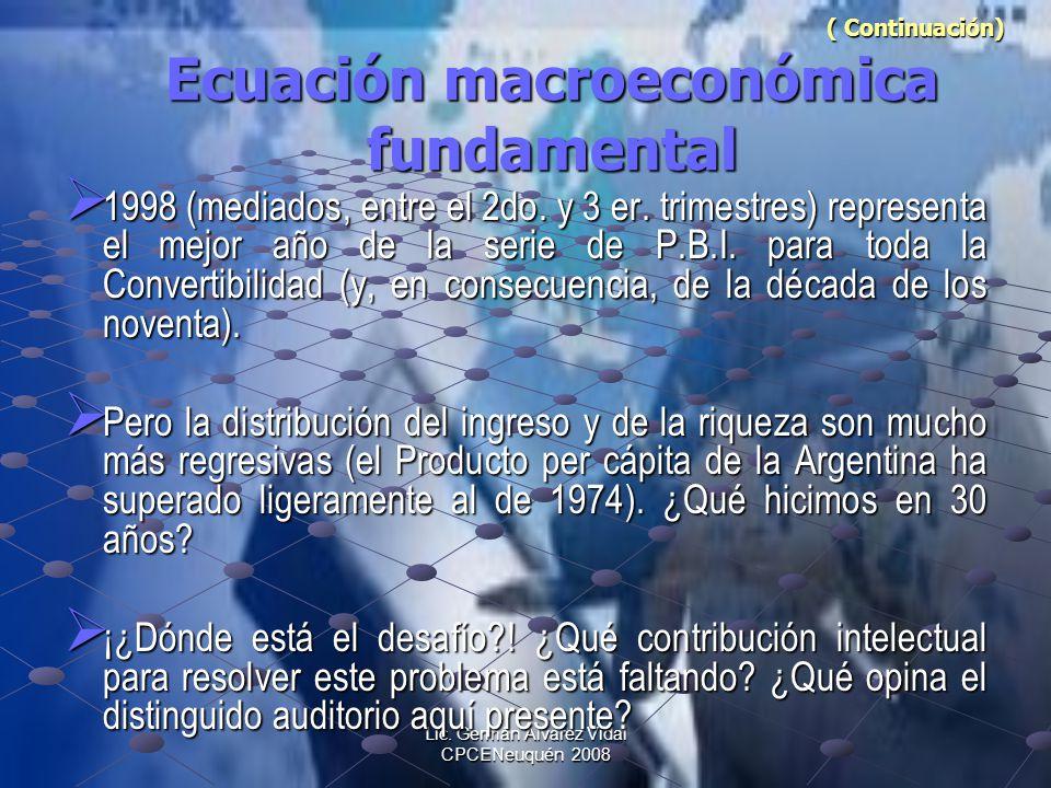 Lic. Germán Alvarez Vidal CPCENeuquén 2008 ( Continuación) Ecuación macroeconómica fundamental ( Continuación) Ecuación macroeconómica fundamental 199