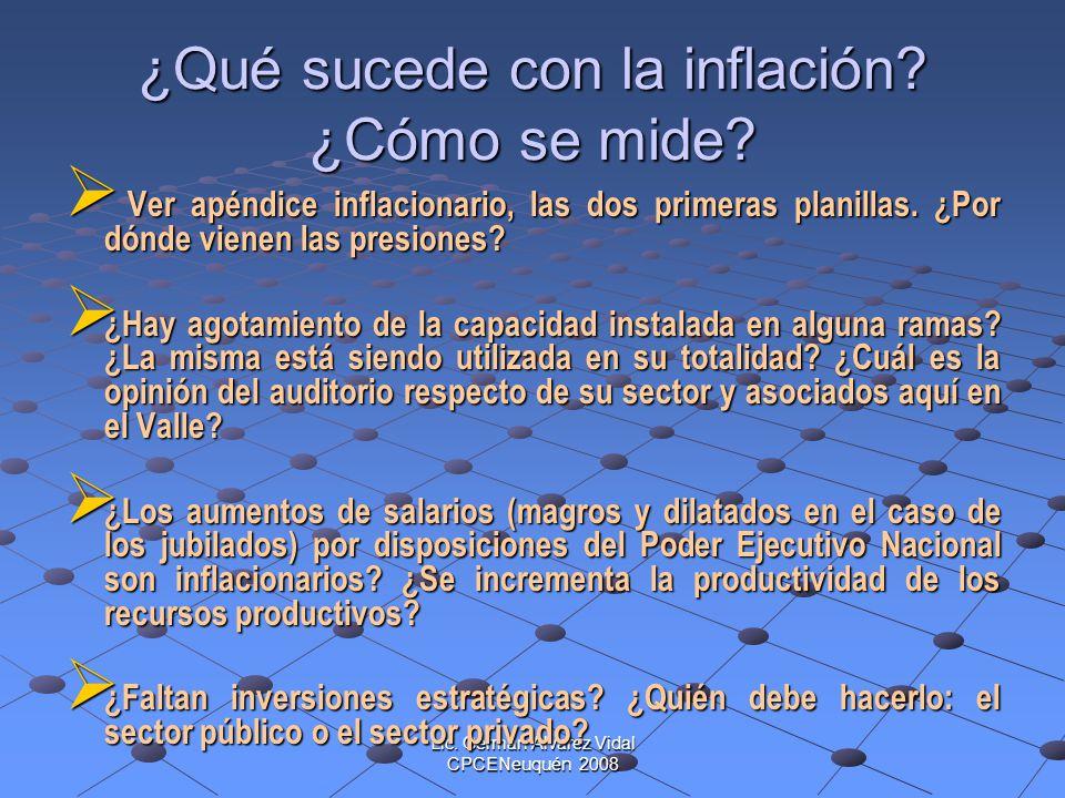 Lic. Germán Alvarez Vidal CPCENeuquén 2008 ¿Qué sucede con la inflación? ¿Cómo se mide? Ver apéndice inflacionario, las dos primeras planillas. ¿Por d