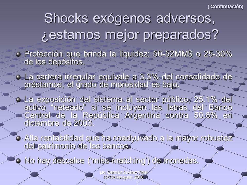 Lic. Germán Alvarez Vidal CPCENeuquén 2008 ( Continuación) Shocks exógenos adversos, ¿estamos mejor preparados? ( Continuación) Shocks exógenos advers