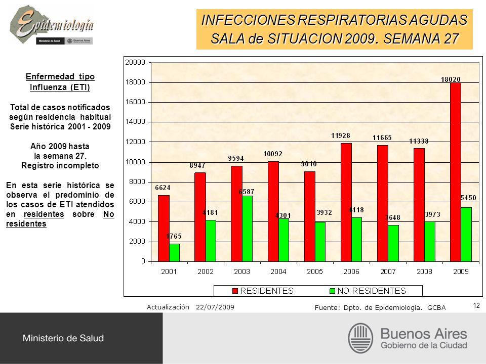 INFECCIONES RESPIRATORIAS AGUDAS SALA de SITUACION 2009. SEMANA 27 Actualización 22/07/2009 Fuente: Dpto. de Epidemiología. GCBA Enfermedad tipo Influ