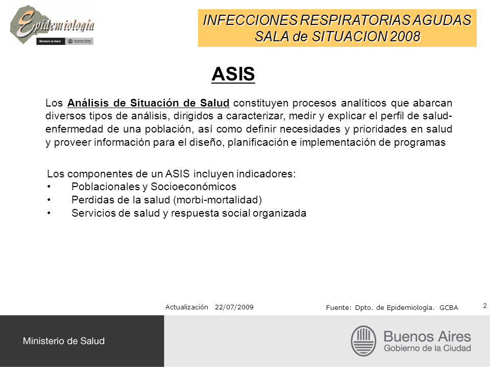 INFECCIONES RESPIRATORIAS AGUDAS SALA de SITUACION 2008 Actualización 22/07/2009 Fuente: Dpto. de Epidemiología. GCBA ASIS 2 Los Análisis de Situación