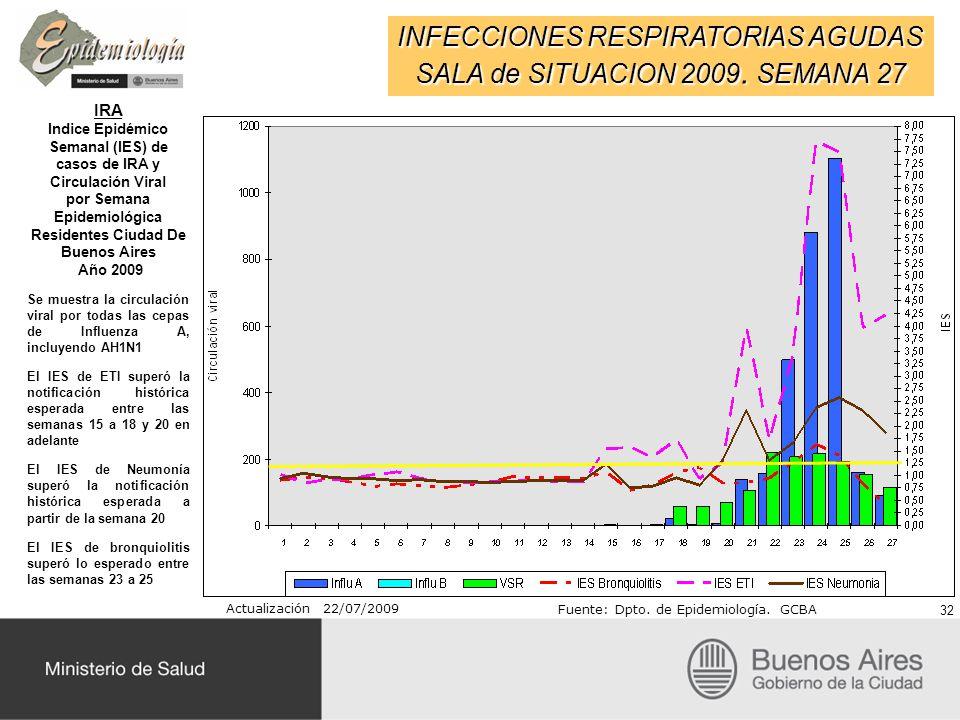 INFECCIONES RESPIRATORIAS AGUDAS SALA de SITUACION 2009. SEMANA 27 Actualización 22/07/2009 Fuente: Dpto. de Epidemiología. GCBA 32 IRA Indice Epidémi