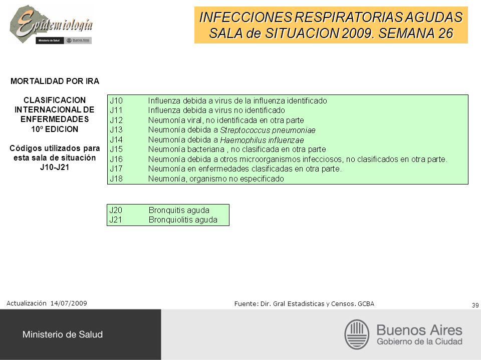 INFECCIONES RESPIRATORIAS AGUDAS SALA de SITUACION 2009. SEMANA 26 MORTALIDAD POR IRA CLASIFICACION INTERNACIONAL DE ENFERMEDADES 10º EDICION Códigos