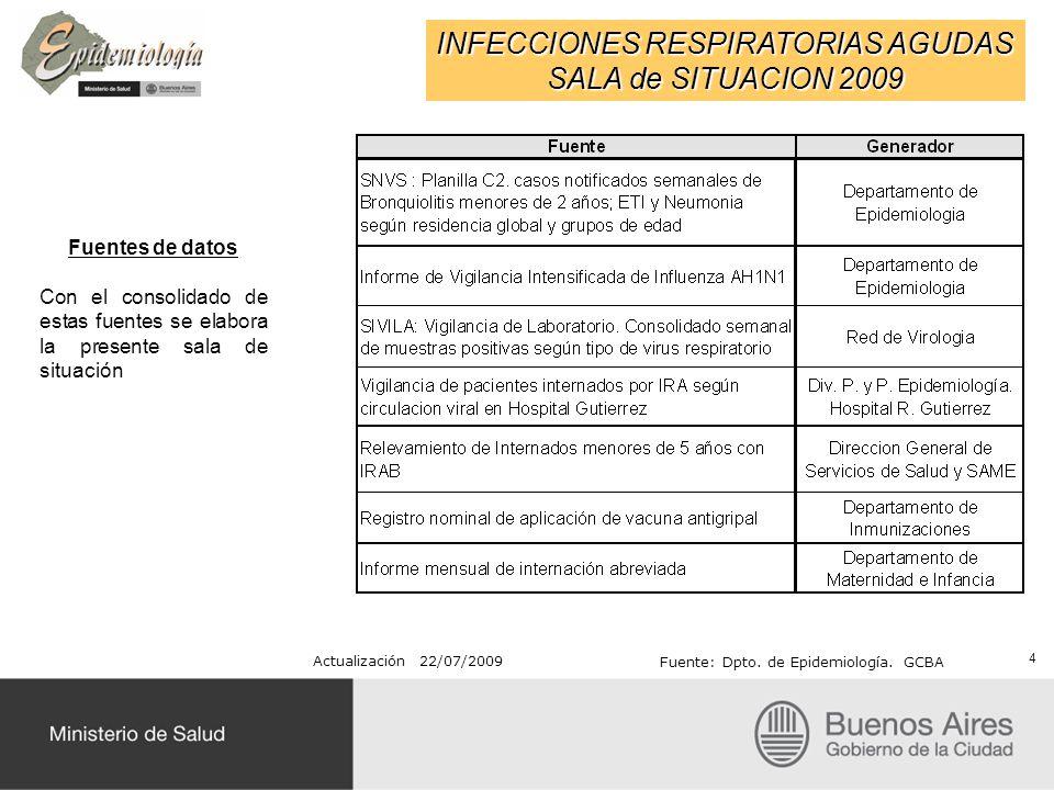 INFECCIONES RESPIRATORIAS AGUDAS SALA de SITUACION 2009 Actualización 22/07/2009 Fuente: Dpto.
