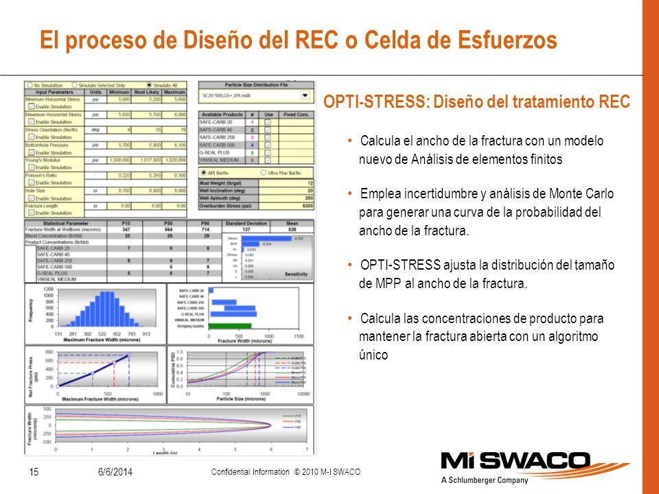 El proceso de Diseño del REC o Celda de Esfuerzos OPTI-STRESS: Diseño del tratamiento REC 6/6/2014 Confidential Information © 2010 M-I SWACO 15 Calcul