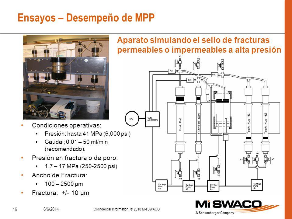 6/6/2014 Confidential Information © 2010 M-I SWACO 16 Ensayos – Desempeño de MPP Condiciones operativas: Presión: hasta 41 MPa (6,000 psi) Caudal; 0.0