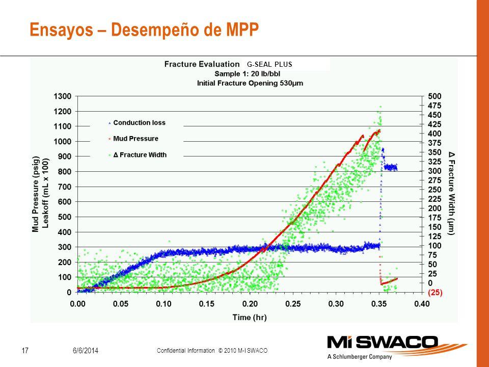 6/6/2014 Confidential Information © 2010 M-I SWACO 17 Ensayos – Desempeño de MPP G-SEAL PLUS