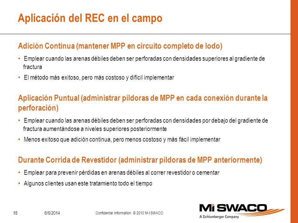 Aplicación del REC en el campo Adición Continua (mantener MPP en circuito completo de lodo) 6/6/2014 Confidential Information © 2010 M-I SWACO 18 Empl