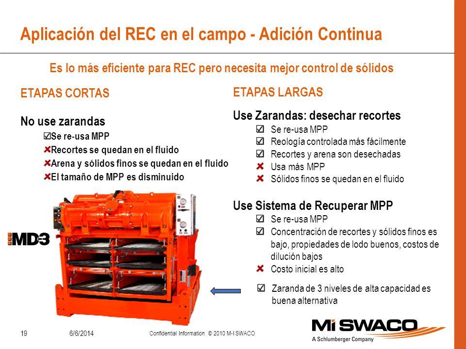 Aplicación del REC en el campo - Adición Continua Es lo más eficiente para REC pero necesita mejor control de sólidos 6/6/2014 Confidential Informatio