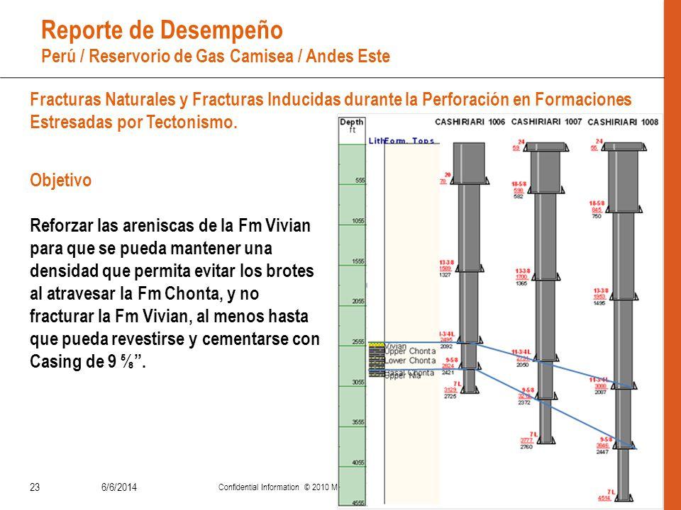 Reporte de Desempeño Perú / Reservorio de Gas Camisea / Andes Este Fracturas Naturales y Fracturas Inducidas durante la Perforación en Formaciones Est