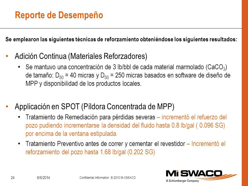 6/6/2014 Confidential Information © 2010 M-I SWACO 24 Reporte de Desempeño Adición Continua (Materiales Reforzadores) Se mantuvo una concentración de