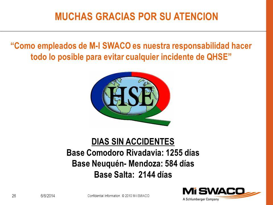 6/6/2014 Confidential Information © 2010 M-I SWACO 26 Como empleados de M-I SWACO es nuestra responsabilidad hacer todo lo posible para evitar cualqui