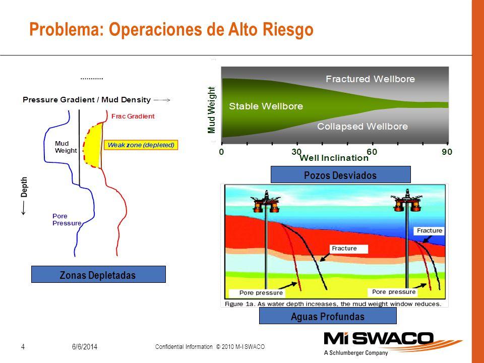 6/6/2014 Confidential Information © 2010 M-I SWACO 5 ¿Por qué es importante controlar las pérdidas.