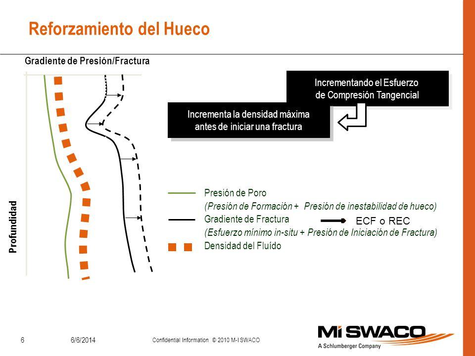 6/6/2014 Confidential Information © 2010 M-I SWACO 6 Reforzamiento del Hueco Presión de Poro (Presión de Formación + Presión de inestabilidad de hueco