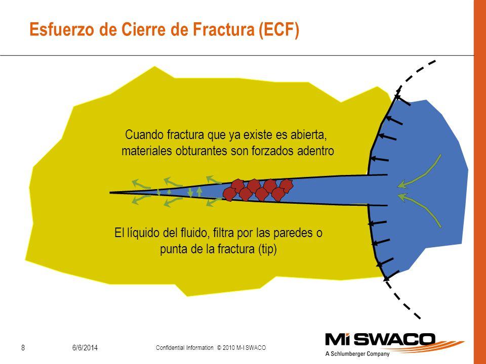 6/6/2014 Confidential Information © 2010 M-I SWACO 9 Esfuerzo de Cierre de Fractura (ECF) Mientras el fluido pierde líquido, se consolida un tapón sólido de baja permeabilidad El tapón que se queda en la fractura, la soporta y aísla la punta de la fractura