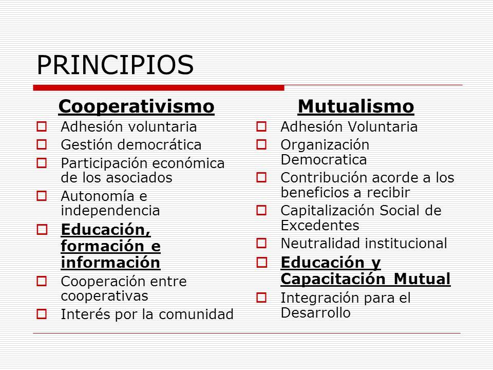 PRINCIPIOS Cooperativismo Adhesión voluntaria Gestión democrática Participación económica de los asociados Autonomía e independencia Educación, formac
