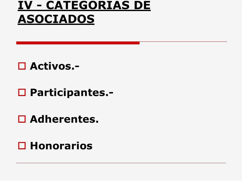 IV - CATEGORÍAS DE ASOCIADOS Activos.- Participantes.- Adherentes. Honorarios