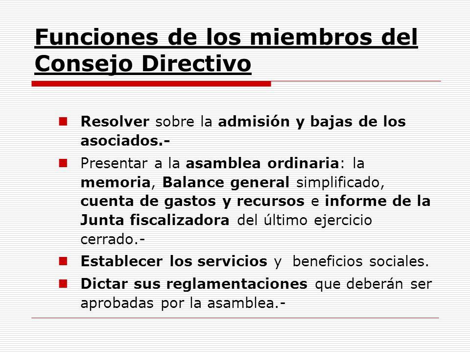 Funciones de los miembros del Consejo Directivo Resolver sobre la admisión y bajas de los asociados.- Presentar a la asamblea ordinaria: la memoria, B