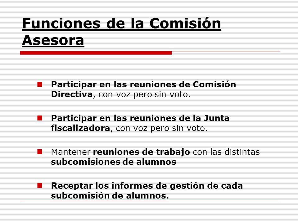 Funciones de la Comisión Asesora Participar en las reuniones de Comisión Directiva, con voz pero sin voto. Participar en las reuniones de la Junta fis