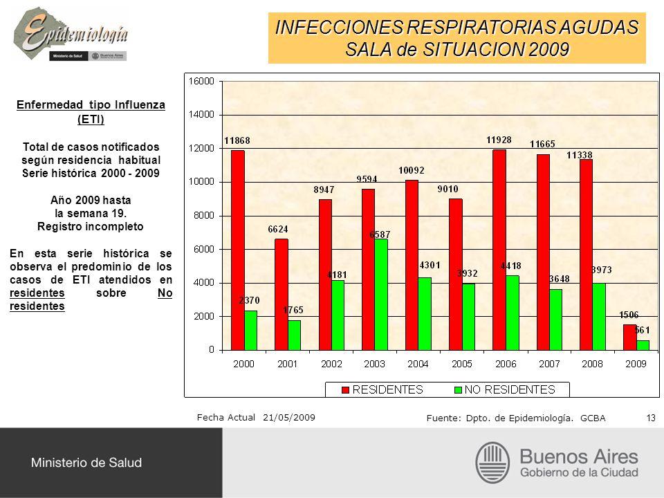 INFECCIONES RESPIRATORIAS AGUDAS SALA de SITUACION 2009 Fecha Actual 21/05/2009 Fuente: Dpto. de Epidemiología. GCBA Enfermedad tipo Influenza (ETI) T