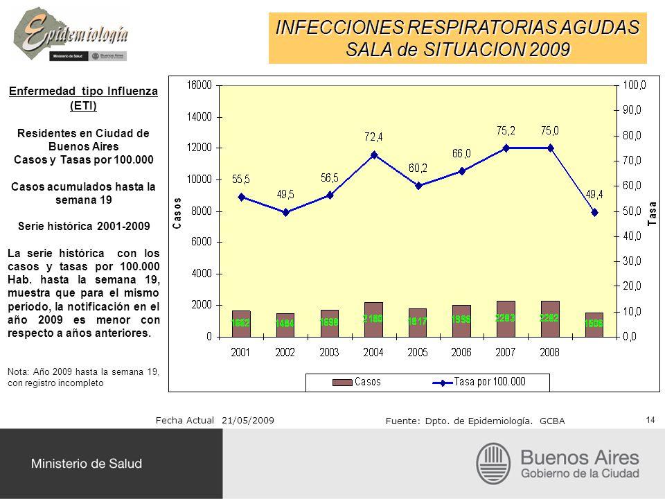 INFECCIONES RESPIRATORIAS AGUDAS SALA de SITUACION 2009 Fecha Actual 21/05/2009 Fuente: Dpto. de Epidemiología. GCBA Enfermedad tipo Influenza (ETI) R